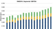 Higher Volumes Drove ONEOK's Second-Quarter Results