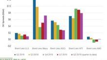 Are Valero's Key Oil Spreads Narrowing in Q2?