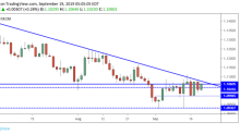 EUR/USD Daily Forecast – Euro Rallies to Wipe Fed-Inspired Losses