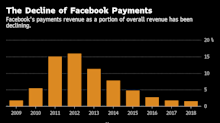 Facebook Wants Its Cryptocurrency to One Day RivaltheGreenback