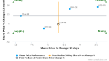 Cap Gemini SA breached its 50 day moving average in a Bearish Manner : CAP-FR : January 23, 2017