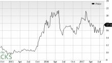 A-Mark Precious Metals (AMRK) Jumps: Stock Moves Up 7.3%