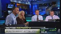 No reason to get spooked by market: Pros
