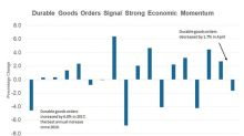 Tax Rules: Are Changes Helping Durable Goods Orders?