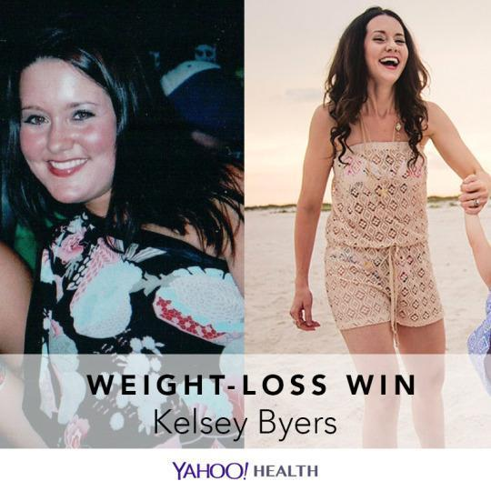 Getting off the pill weight loss image 1