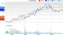 AmTrust Financial Services (AFSI) Up 3.7% Since Earnings Report: Can It Continue?