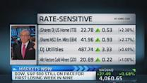 Pisani: It's just about the perfect rally