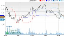 Can Deckers' (DECK) Efforts Help Regain Stock Momentum?