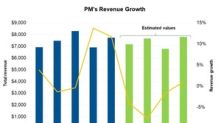 What Analysts Expect for Philip Morris's Revenue