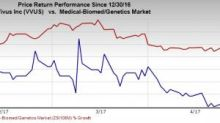 VIVUS (VVUS) Loss Narrower than Expected, Revenues Up Y/Y