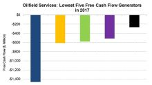 The 5 Oilfield Companies with the Lowest Free Cash Flow