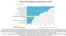 2018 Fixed Income Outlook: Why Munis Are Getting Attention