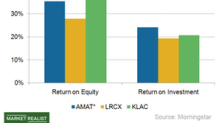 Does AMAT Stock Deliver Better Returns than Its Peers?