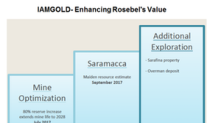 IAMGOLD's Rosebel Mine Performance Could Be Muted in 2H18