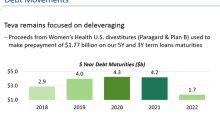 Can Teva's Debt Repayment Plan Deleverage Its Balance Sheet?