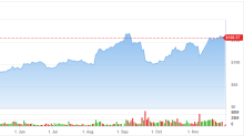 Here's Why Roku Stock Tumbled 15% Today