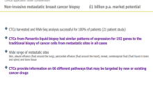 Abbott Laboratories' Breast Cancer Study with Angle