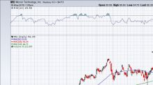 Could Micron Technology, Inc. Almost Double to $100?