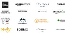 Revealed: How Amazon uses third-party seller data to build a private label juggernaut