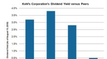 Assessing Kohl's Dividend Yield and Valuation ahead of Q2 Results