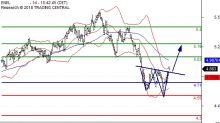 Enel: posizioni lunghe sopra 4,71