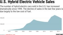 Volvo Bets Big on Electric Cars. Drivers Still Show Most Interest When Gas Prices Are High.