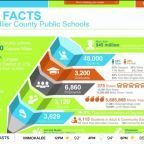 Collier County School district announces reopening plan