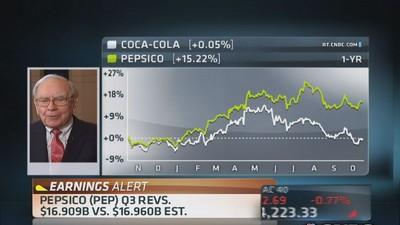 Buffett: Coca-Cola vs. Pepsi