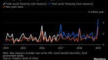 China Credit Growth at Record in January Amid Seasonal Surge