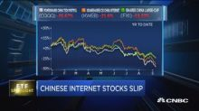Chinese internet stocks slip