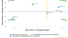 Icahn Enterprises LP breached its 50 day moving average in a Bearish Manner : IEP-US : August 17, 2017