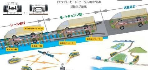 Japanese train company to debut dual-use bus and rail vehicle