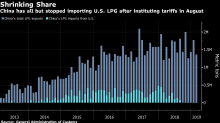 China Is Buying Iranian LPG Despite Sanctions, Ship-Tracking Shows