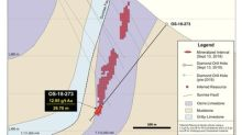 ATAC Resources extends Sunrise Zone with 26.70 metres of 12.95 g/t gold