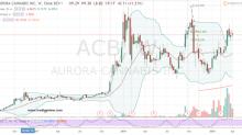 3 Marijuana Stocks With Budding Trade Opportunities
