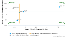 MSA Safety, Inc. breached its 50 day moving average in a Bearish Manner : MSA-US : July 6, 2017