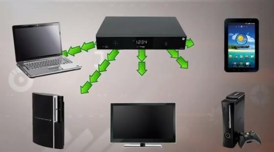 Verizon FiOS TV Media Server due in the coming months, delivers content to 3rd party devices