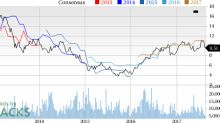 SABESP (SBS) Q2 Earnings Lag, Fall Y/Y on Higher Expenses