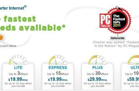 Charter Cable boosts downloads to 100Mbps, keeps uploads limited to a modest 5Mbps