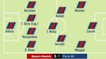 Foot - C1 - PSG - Ligue des champions: les 8 précédentes compositions notées du PSG face au Bayern