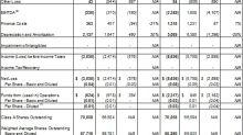 Divestco Reports 2018 Q3 Results