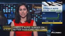 O'Reilly Auto surges on better-than-expected comps