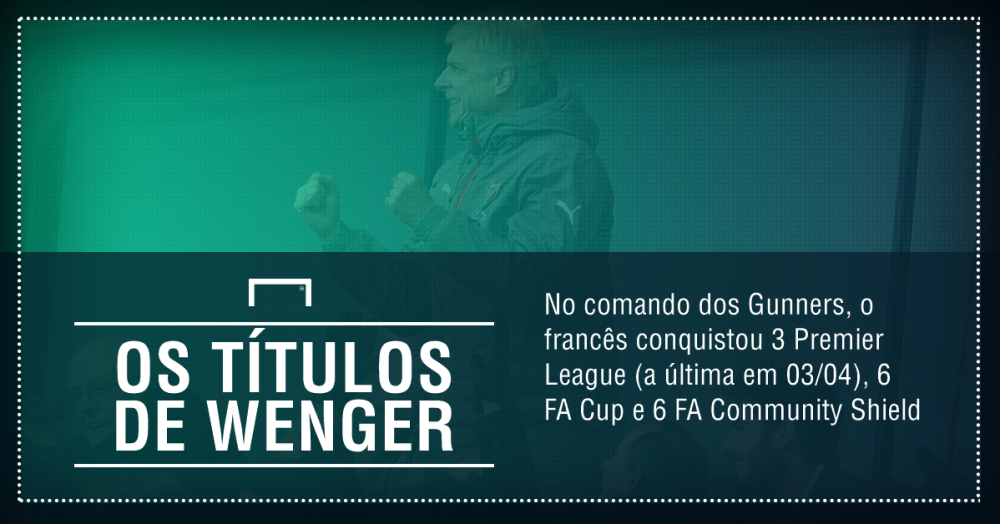 GFX Arsène Wenger Arsenal