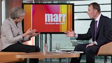 Andrew Marr suffers embarrassing I, Daniel Craig gaffe in PM interview