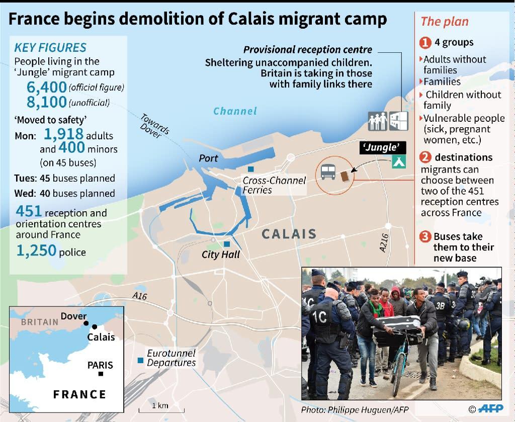 The evacuation of the Jungle at Calais (AFP Photo/Simon Malfatto, Kun Tian)