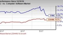 Why Symantec (SYMC) Declined Over 12% in the Last 10 Days?