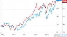 Warren Buffett's Market Indicator Stays Above 145%