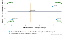 K+S AG breached its 50 day moving average in a Bearish Manner : SDF-DE : November 13, 2017