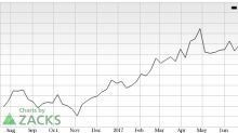 BioTelemetry, Inc. (BEAT) in Focus: Stock Moves 6.5% Higher