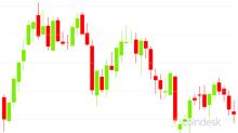 Biden's $1.9T Relief Package Proposal Fails to Stir Bitcoin Market